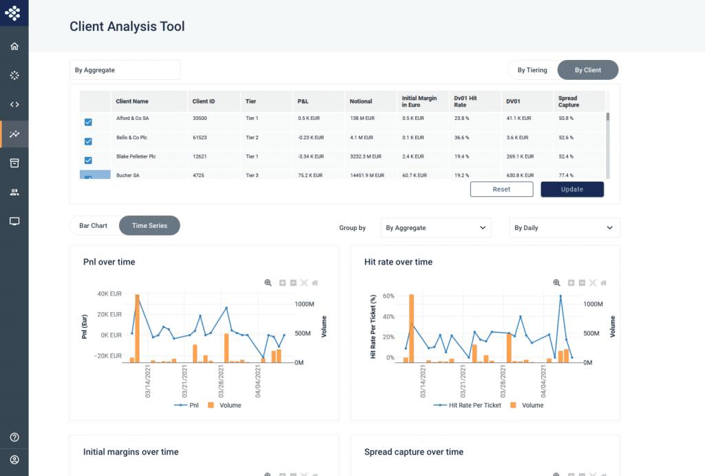 Client analysis tool UI screenshot